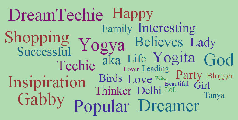 Words those define Yogita Aggarwal and her life