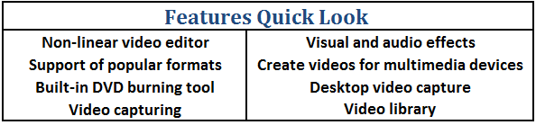 vsdc video editor features