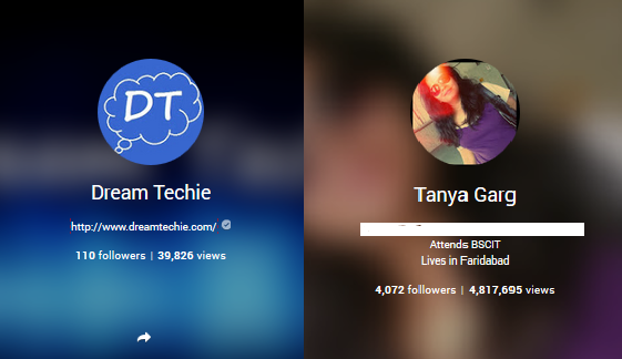 Google Plus Profile Views and Followers