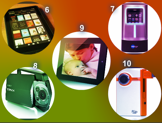 Top 10 Technology Mother's day gifts 2014
