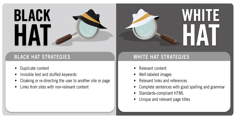 Black hat SEO or white hat SEO