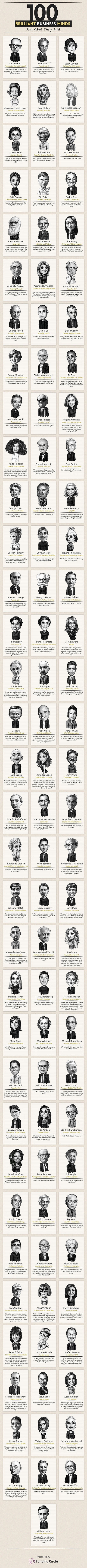 100 Brilliant Most Sccessful Business Minds and their Beliefs
