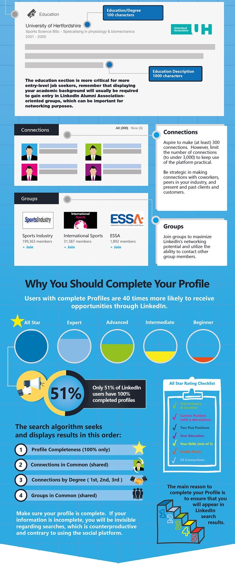 How to be Likedin Influncer Infographic 2