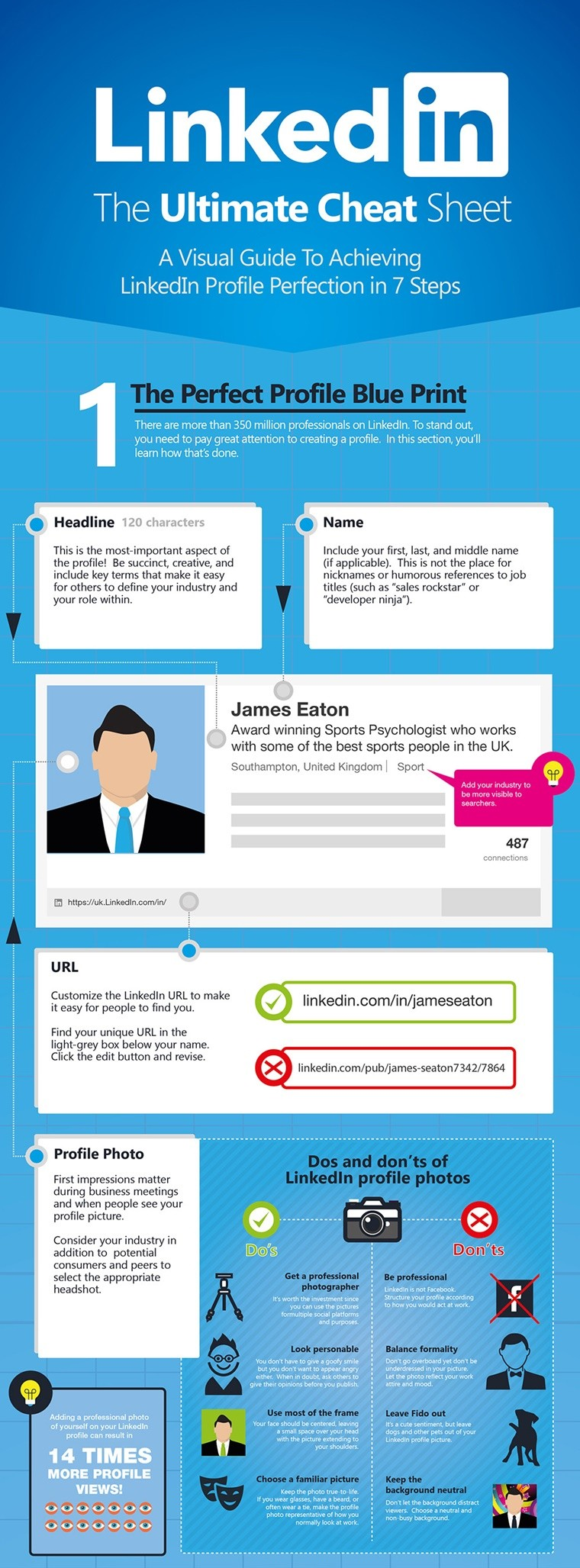How to be Likedin Influncer Infographic 4