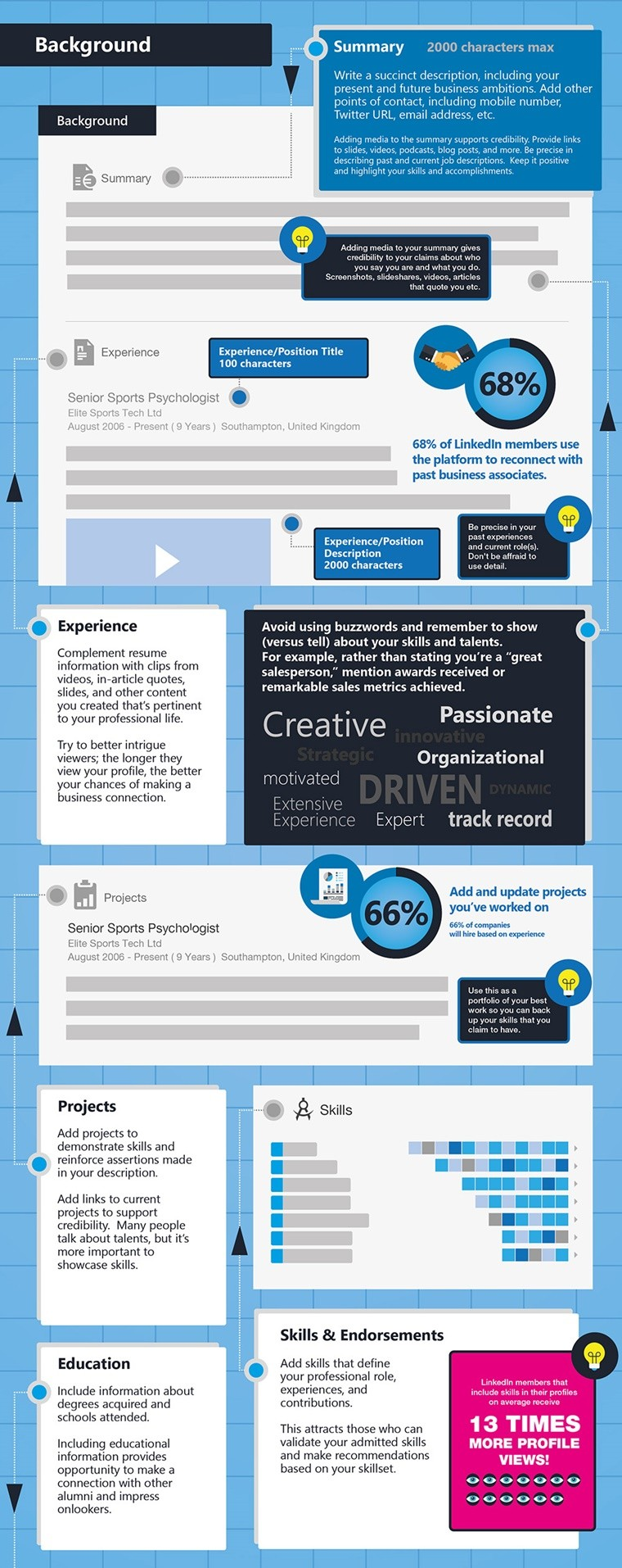 How to be Likedin Influncer Infographic 5