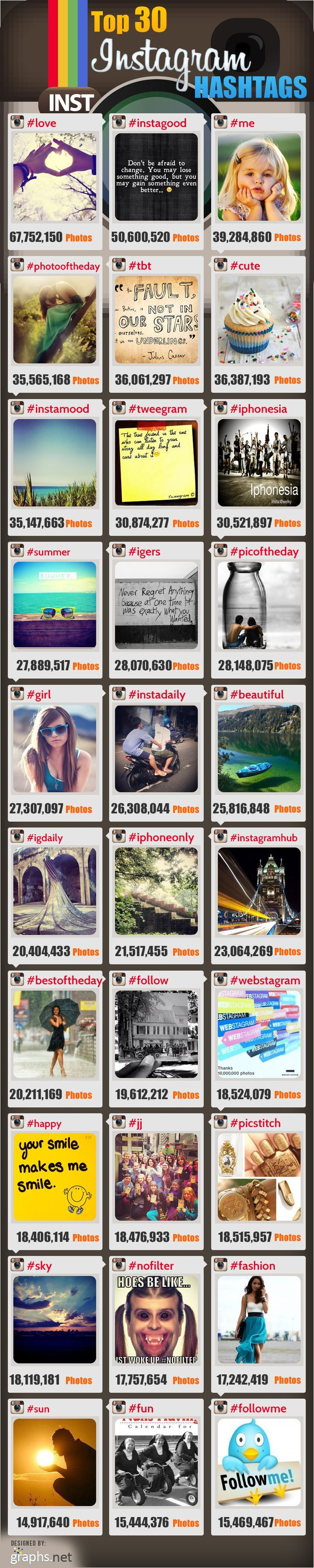 Best-Instagram-Hashtags